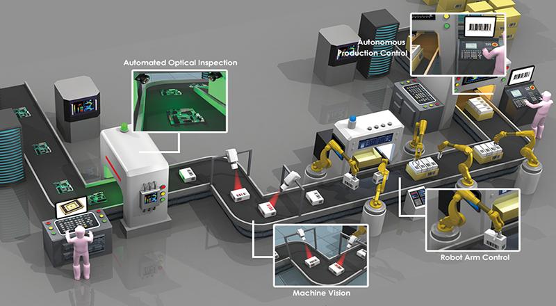 Tổng quan về máy tính công nghiệp – Industrial PC